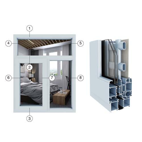 LD86窗纱一体系列