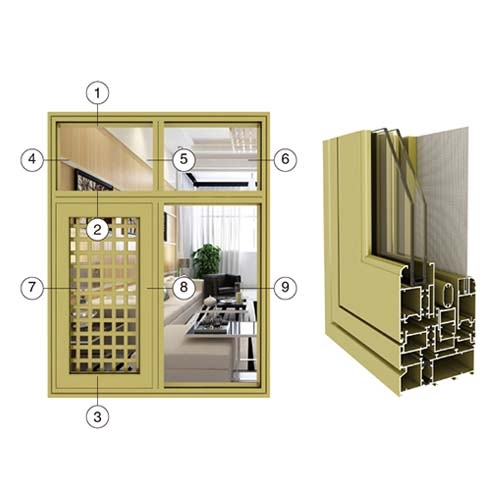 YL110无缝焊接窗纱一体系列